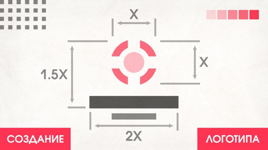 Создание логотипа обложка